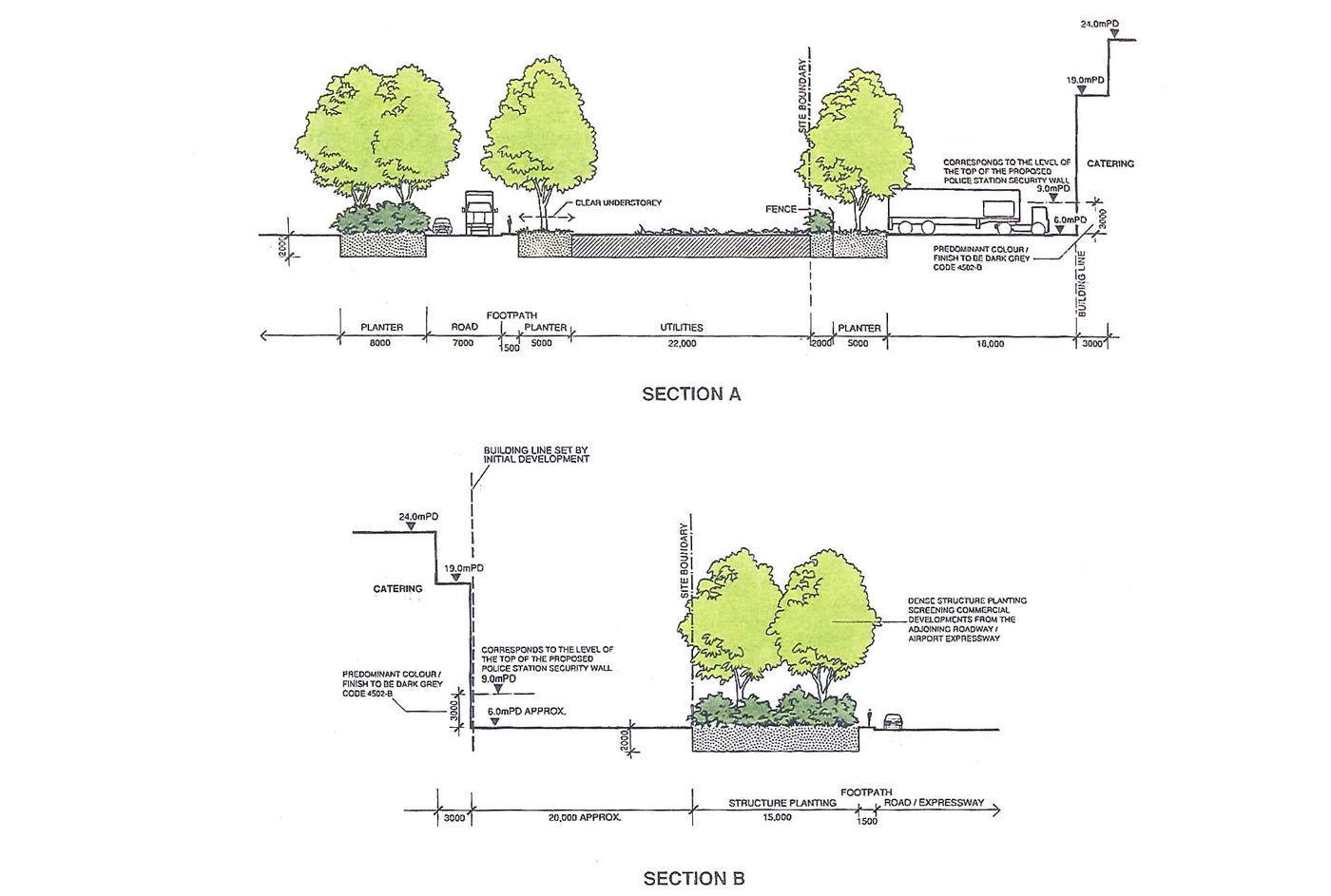 Urbis Limited Planning Urban Design Landscape Golf